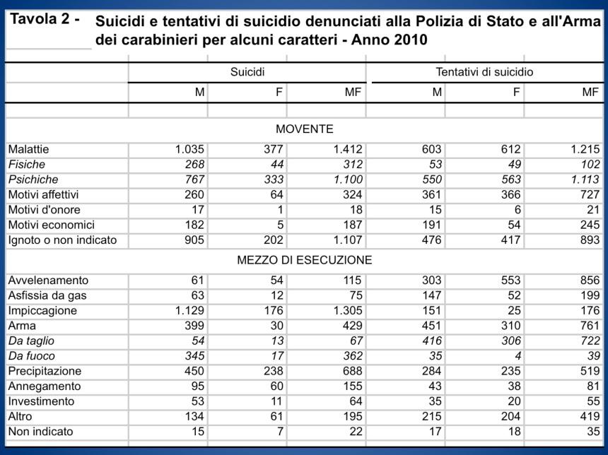 25 Suicidi - 2