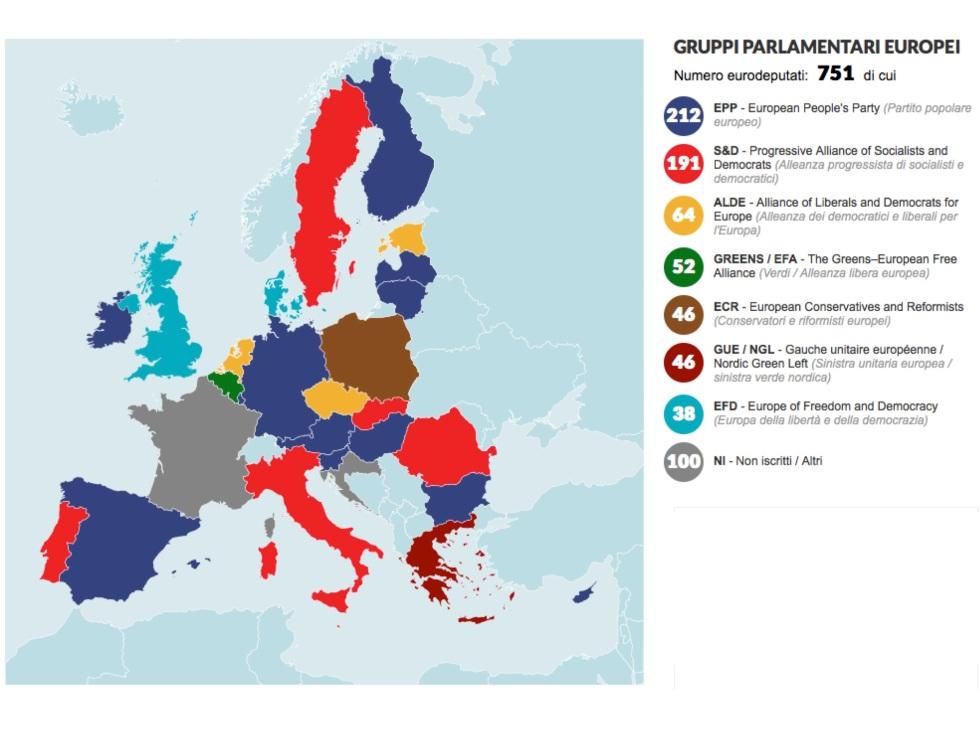 Distribuz europea