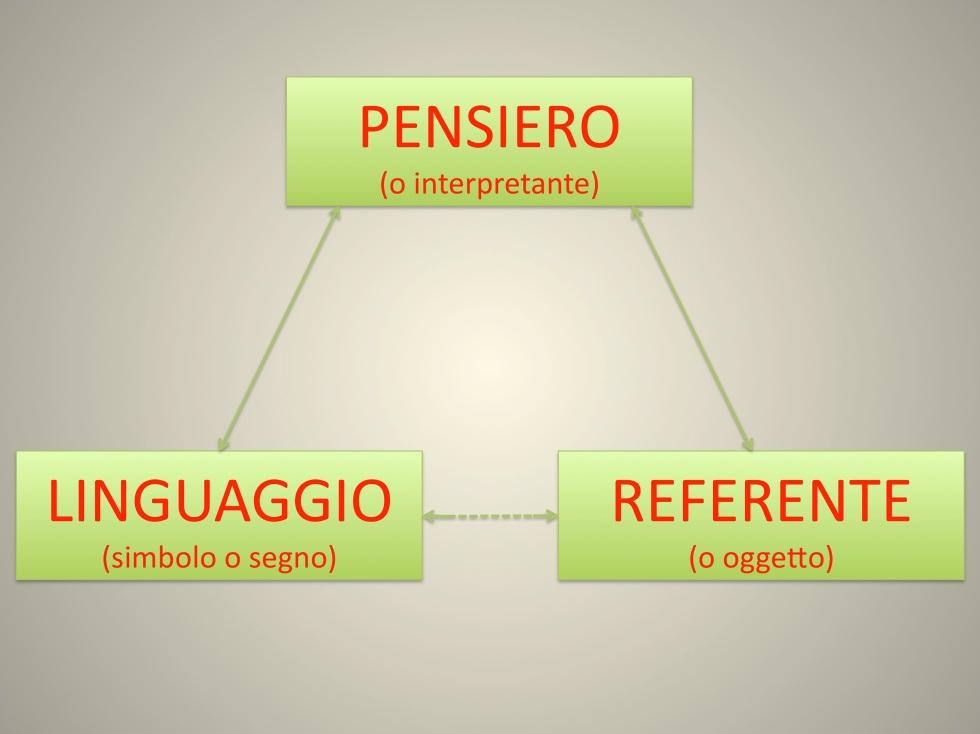 Ref Pensiero Ling