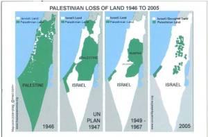 L'espansione di fatto di Israele dal 1948 ai giorni nostri