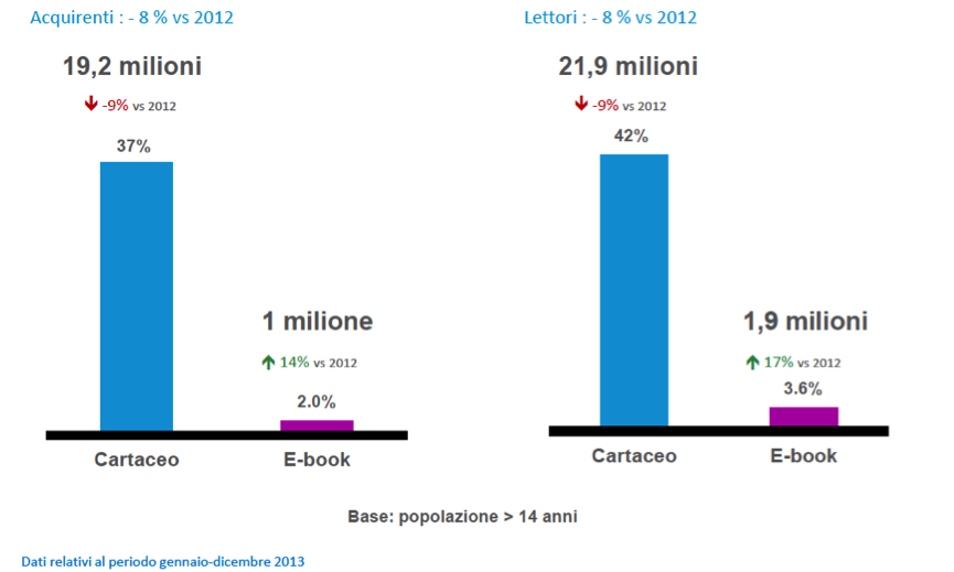 book vs ebook
