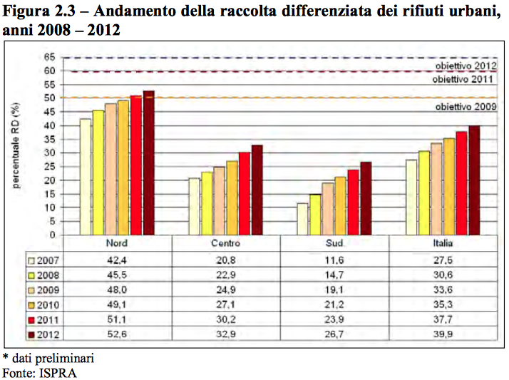 Ispra differenz 2014-12-19 alle 10.43.16