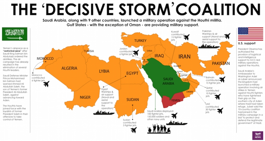 decisive storm coalition