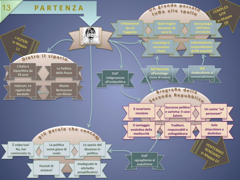 Mappa 13 Psicopolitica