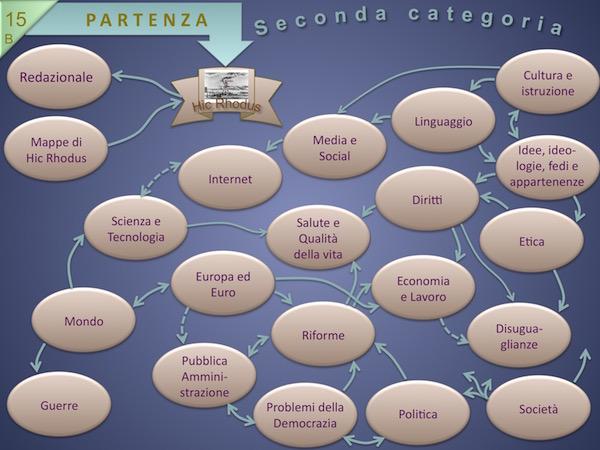 Copia di Mappa 15 B Seconda Categoria