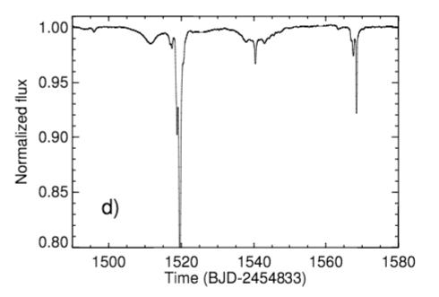Dettaglio della parte più a destra del diagramma precedente