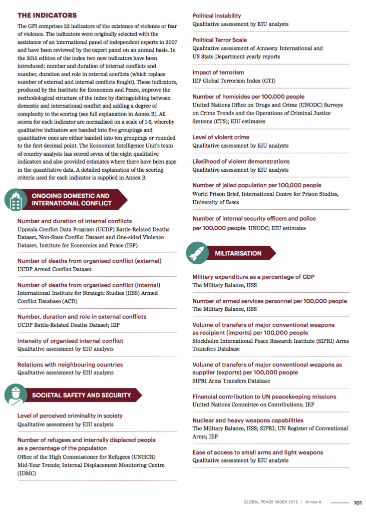 indicatori Schermata 2015-07-23 alle 13.02.57