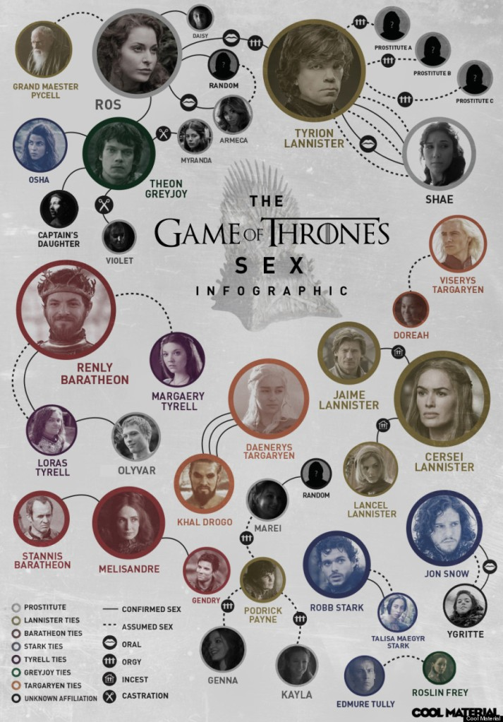 o-GAME-OF-THRONES-SEX-MAP-900