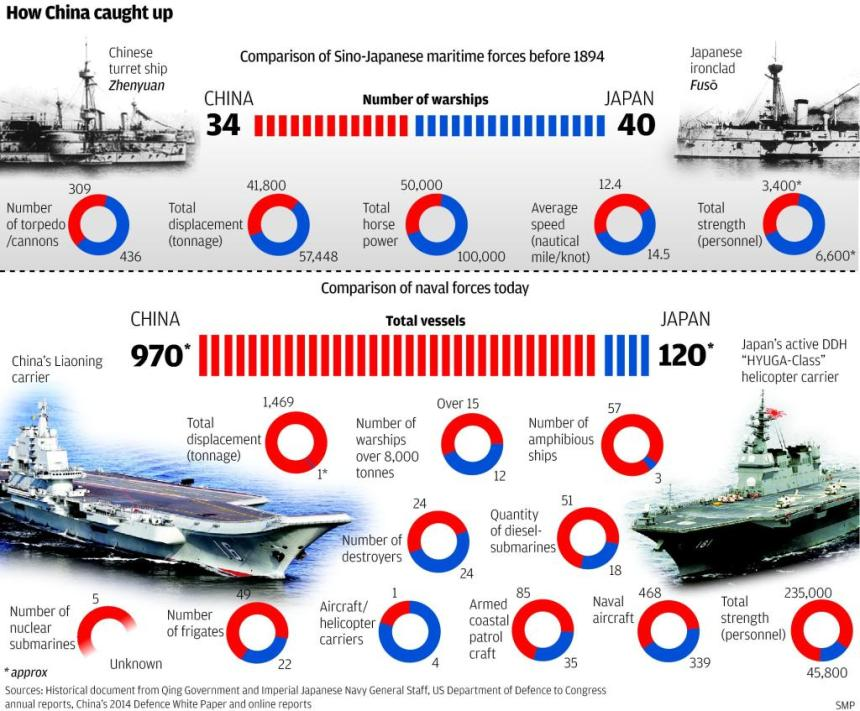 china japan navies.jpg
