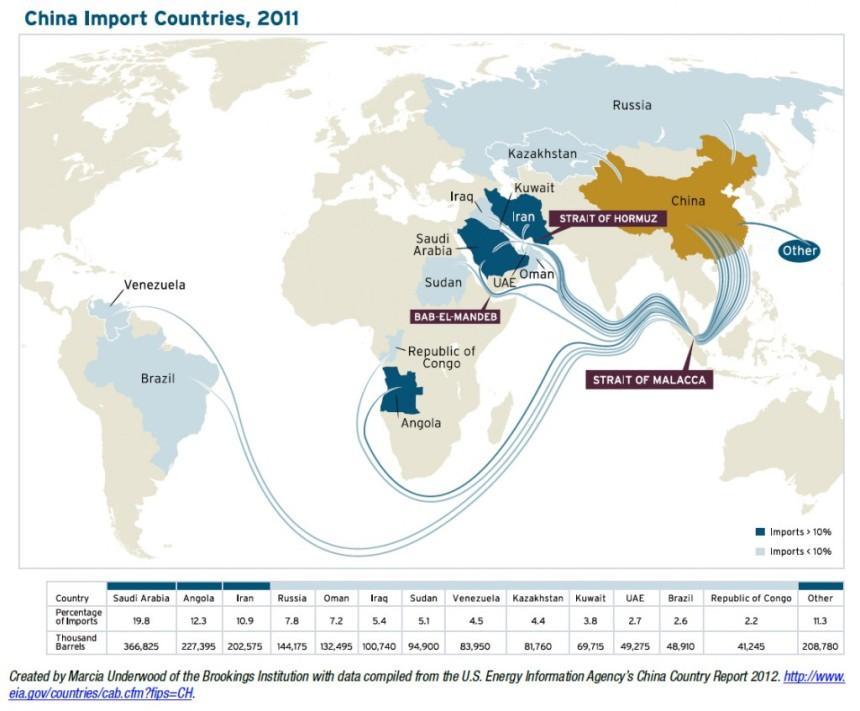 Cina-oil-import-1024x847.jpg