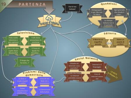 social-e-media-mappa