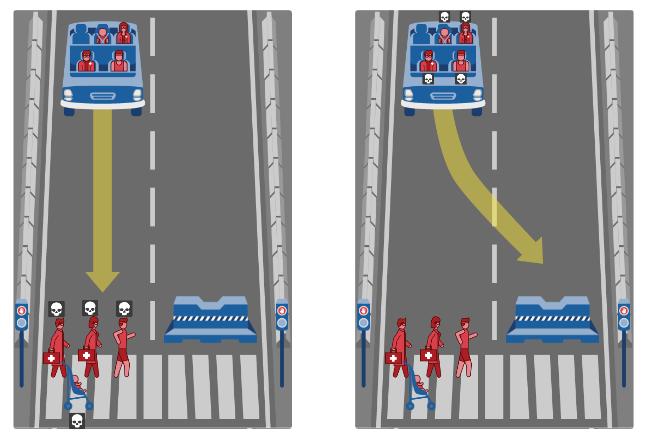 scelta auto automatica