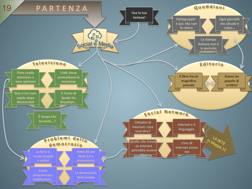 Social e media mappa