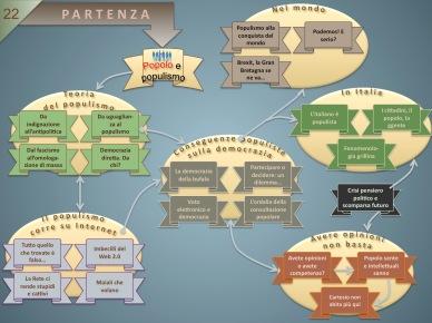 mappa-22-popolo-e-populismo