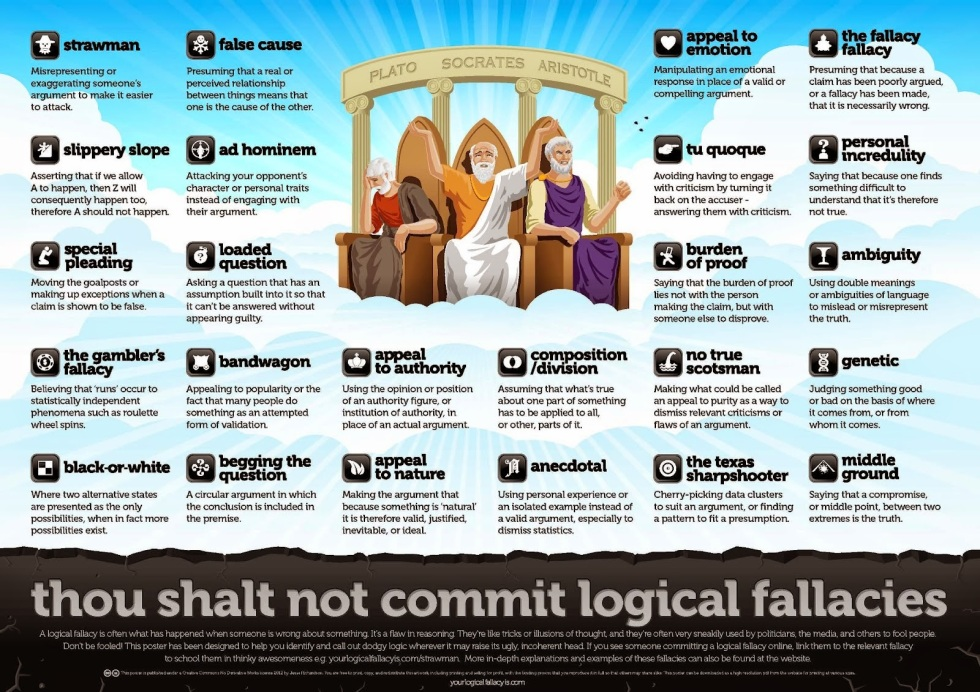 thou_shalt_not_commit_logical_fallacies.jpg