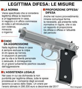 4_infografica-legittima-difesa-misure (1)