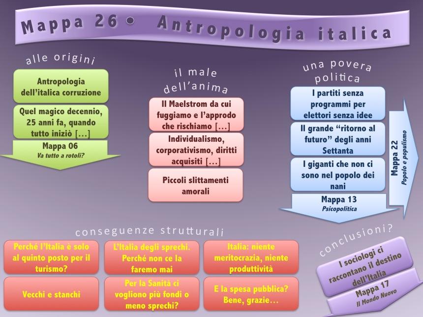 Mappa 26 Antropologia italica
