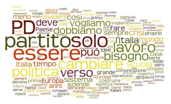 2013-10-28-Renzi